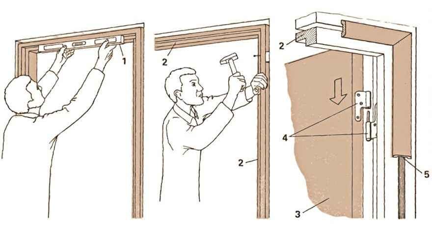 Схематическое изображение монтажа межкомнатной двери