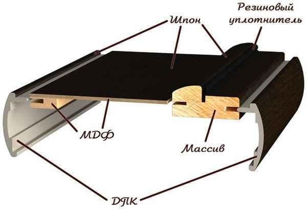 Телескопический наличник