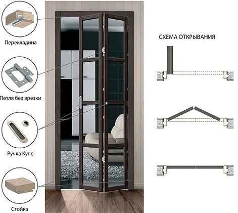 Складной тип межкомнатных дверей