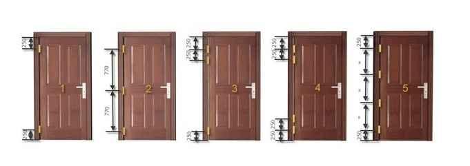 Петли для дверей | Расположение