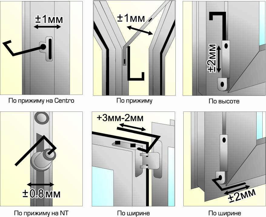 Как правильно произвести регулировку пластиковой балконной двери, при проявившихся проблемах в эксплуатации, своими собственными руками без помощи мастеров.