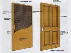 Уплотнитель для всех дверей — защита от сквозников, шумов и холода