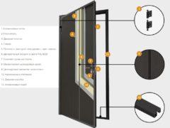 Утепление алюминиевых, стальных и других дверей