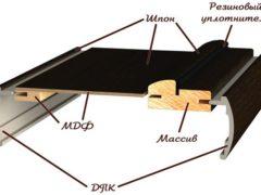 Что такое телескопический наличник: устройство, разновидности