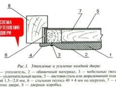 Утепляем входные двери: помощь конструкции в выполнении прямых функций