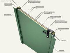 Противопожарные дверные конструкции НПО «Пульс» — решение задачи по защите от распространения пожара