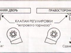 Мастер класс: регулировка дверного доводчика своими руками