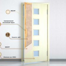 Межкомнатные двери. Какой материал выбрать: массив, экошпон, МДФ?