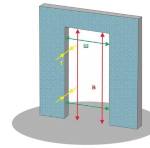 размер дверей с коробкой